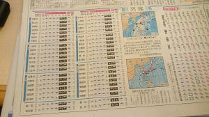 2017_12_09_01_松本市_天気予報